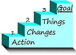 3 steps to goal--action changes things